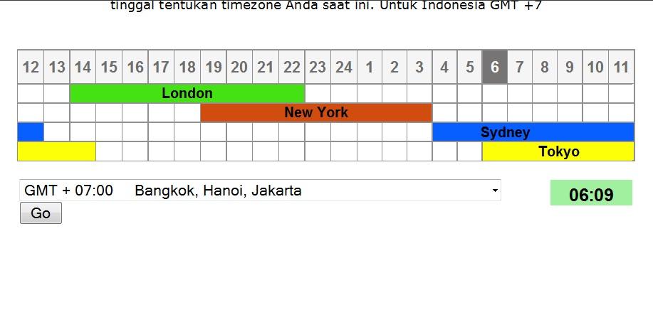 pasar forex indonesia
